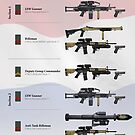 Weapons of the Dutch Motorized Infantry Squad by nothinguntried