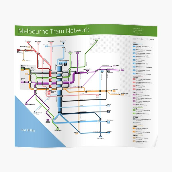 Melbourne Tram Network Map Poster