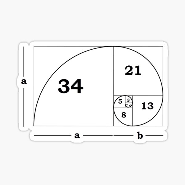 #Golden #Ratio #GoldenRatio #Design Ideas Fibonacci Spiral = 1.6180339887498948420 Sticker
