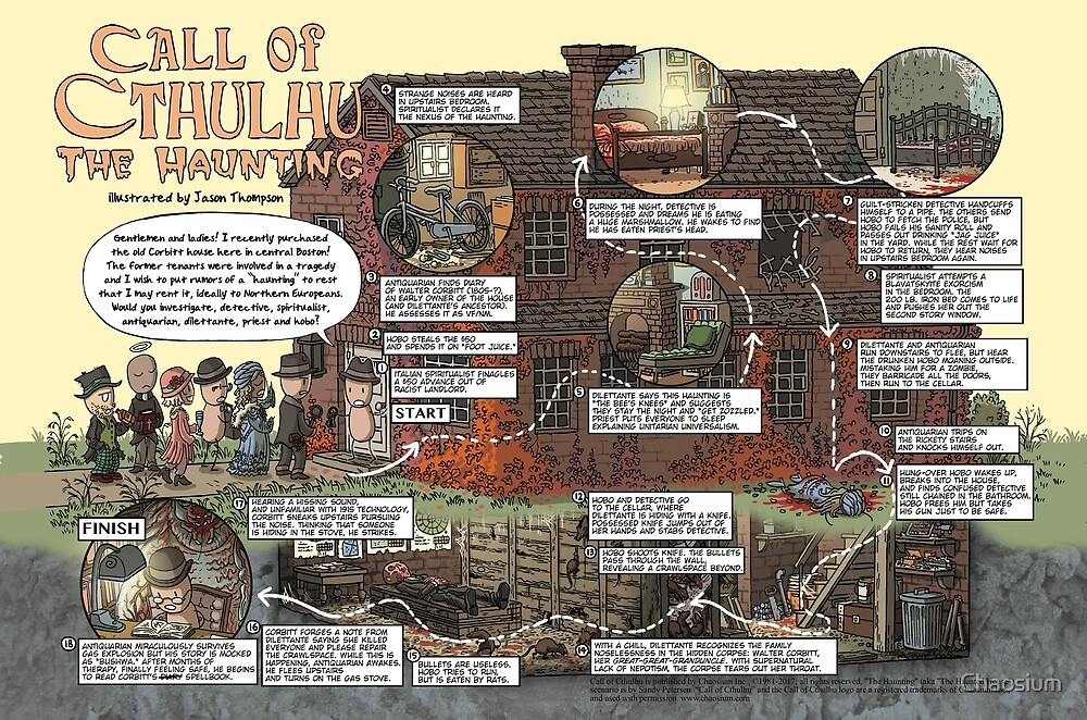 The Haunting Walkthrough Map by Jason Thompson by Chaosium