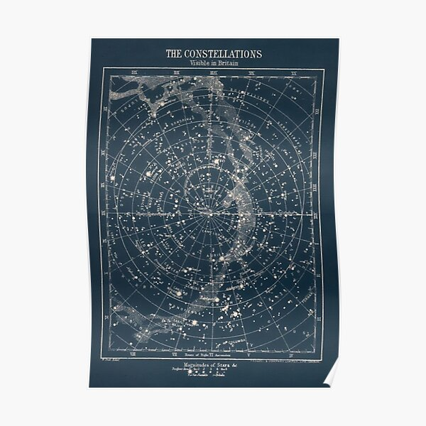 The Star Constellations Vintage 1900 Galaxy Poster
