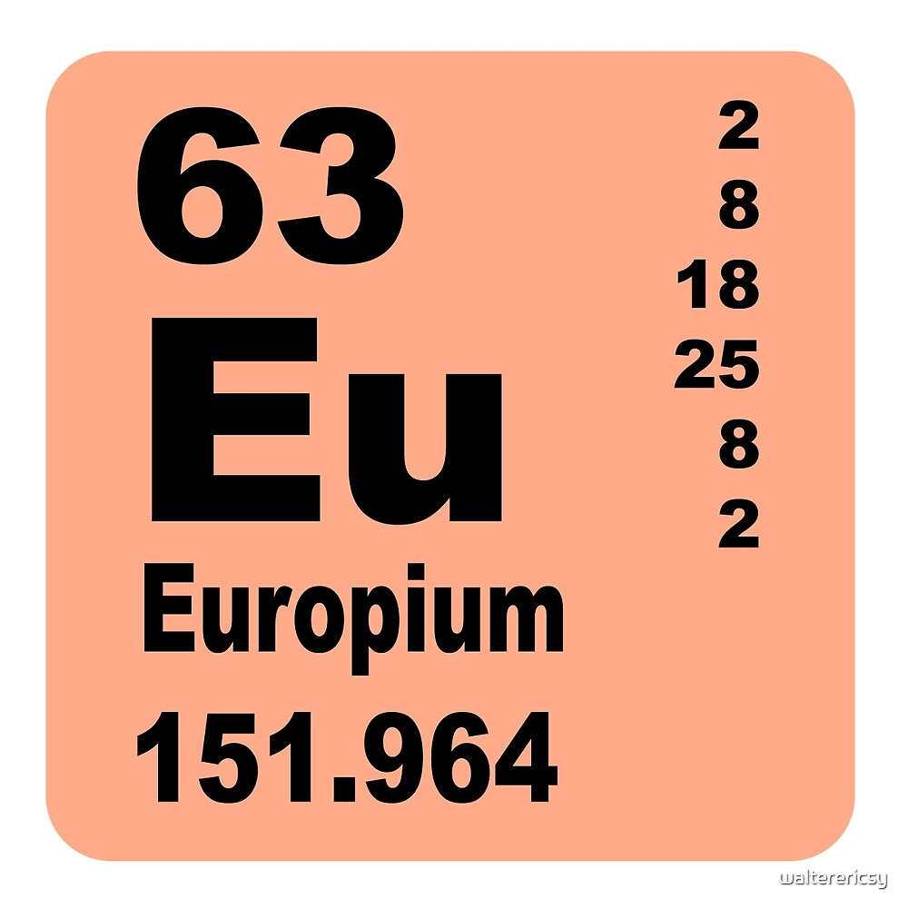 Europium Periodic Table of Elements by walterericsy