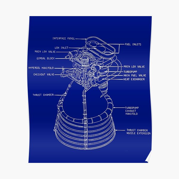 F1 Rocket Engine Posters Redbubble