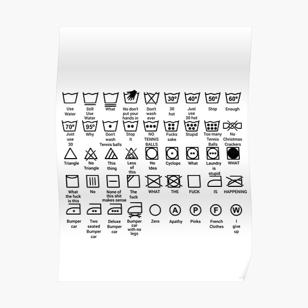 Laundry Instructions Poster