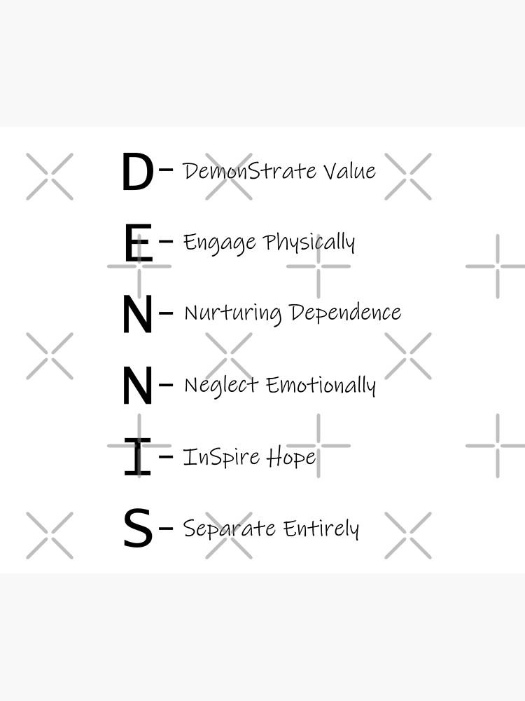 The Dennis System by MrHandsome