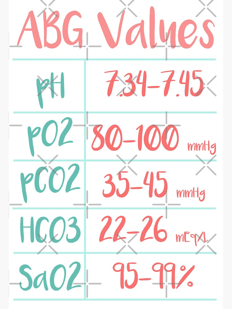 Arterial Blood Gas Values Chart with Mint and Coral Color Palette by sydfaith