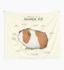Anatomie eines Meerschweinchens Wandbehang