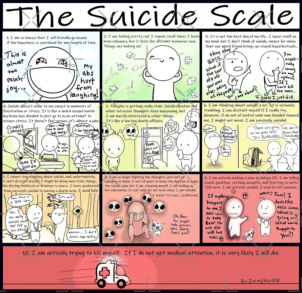 Emmengard's Suicide Scale by Emmengard