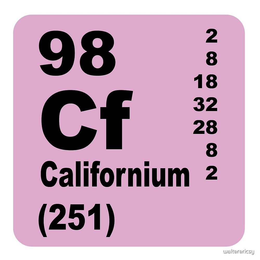 Californium Periodic Table of Elements by walterericsy
