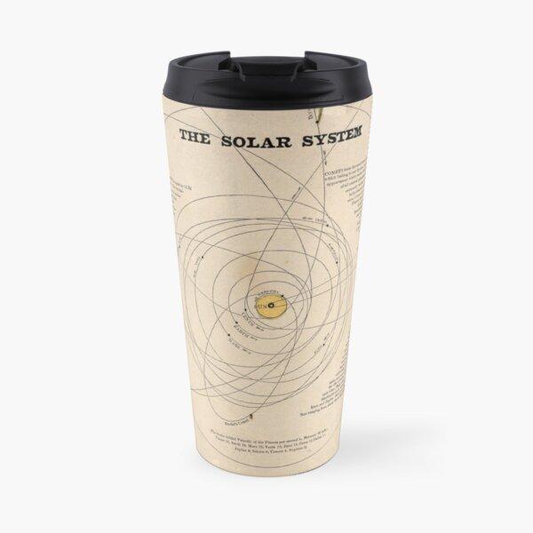 Vintage Solar System Map (1883) Travel Mug