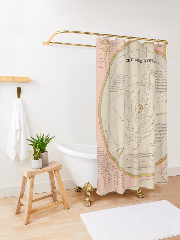 Alternate view of Vintage Solar System Map (1883) Shower Curtain