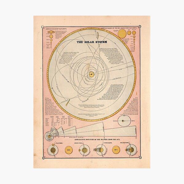 Vintage Solar System Map (1883) Photographic Print