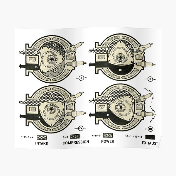 The Wankel Rotary Engine  Poster