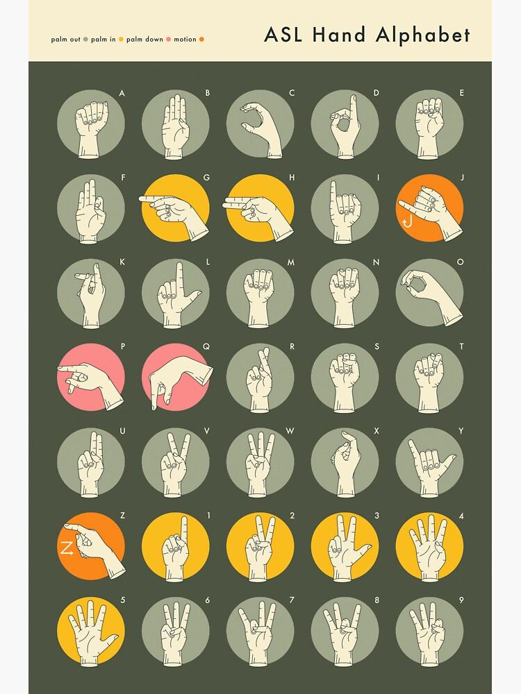 ASL HAND ALPHABET by JazzberryBlue