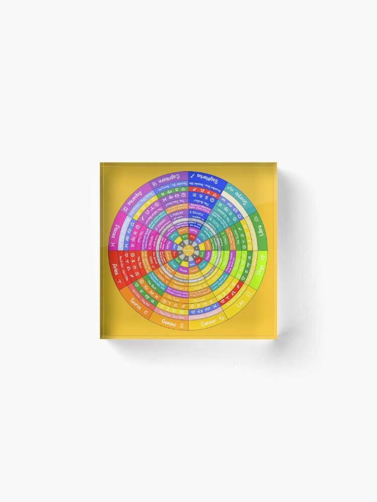 Alternate view of Wheel of Fortune - Starzology  Acrylic Block
