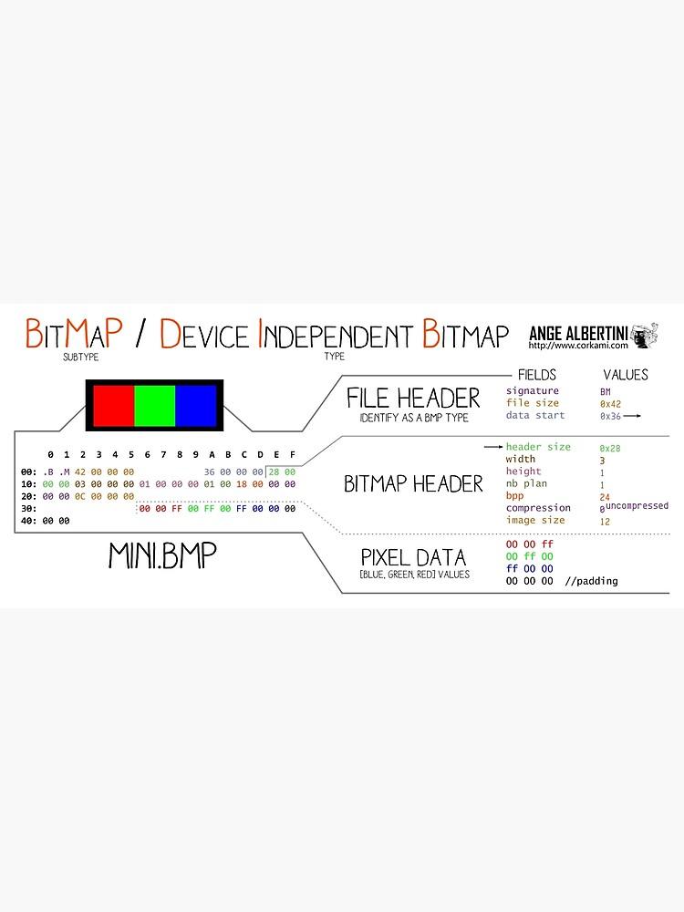 a mini BMP / DIB by Ange4771