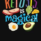Ketosis is magical - Low Carb - Weight Loss - Keto Diet by Cheesybee
