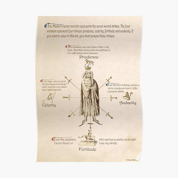 Fiore dei Liberi Getty Segno (English) Poster