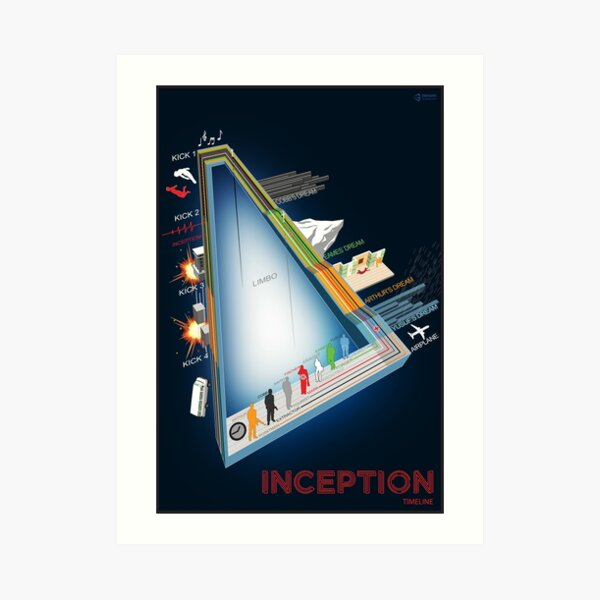 Inception Timeline Art Print