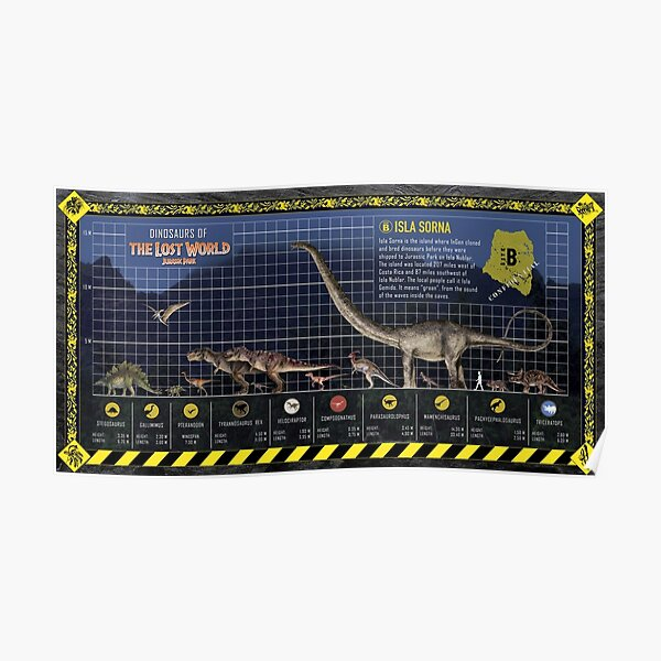 Dinosaurs size chart 2 Poster