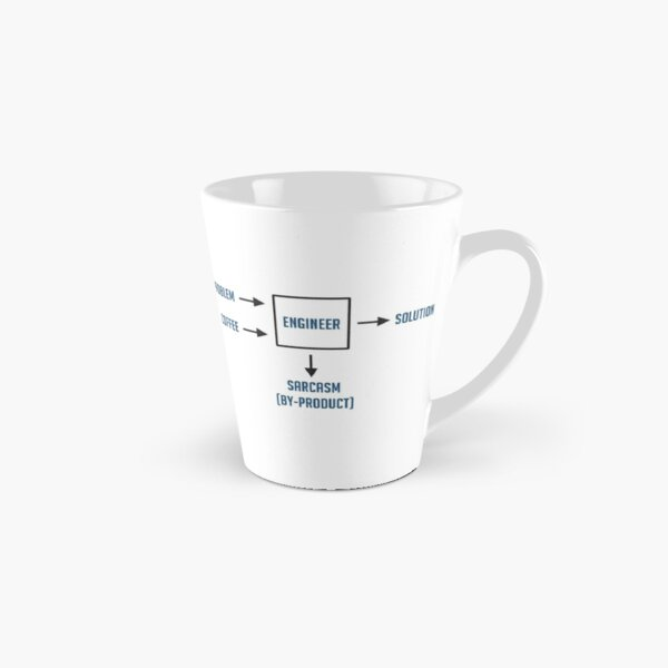 Logic try it Coffee Mug teacher coworker gift black and white funny novelty snarky