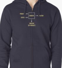 Engineering Sarcasm By-product Zipped Hoodie