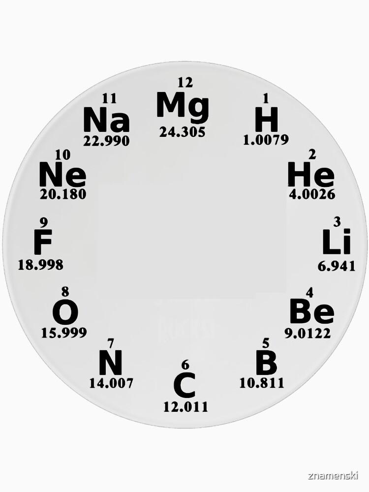 Chemical Elements Wall Clock by znamenski