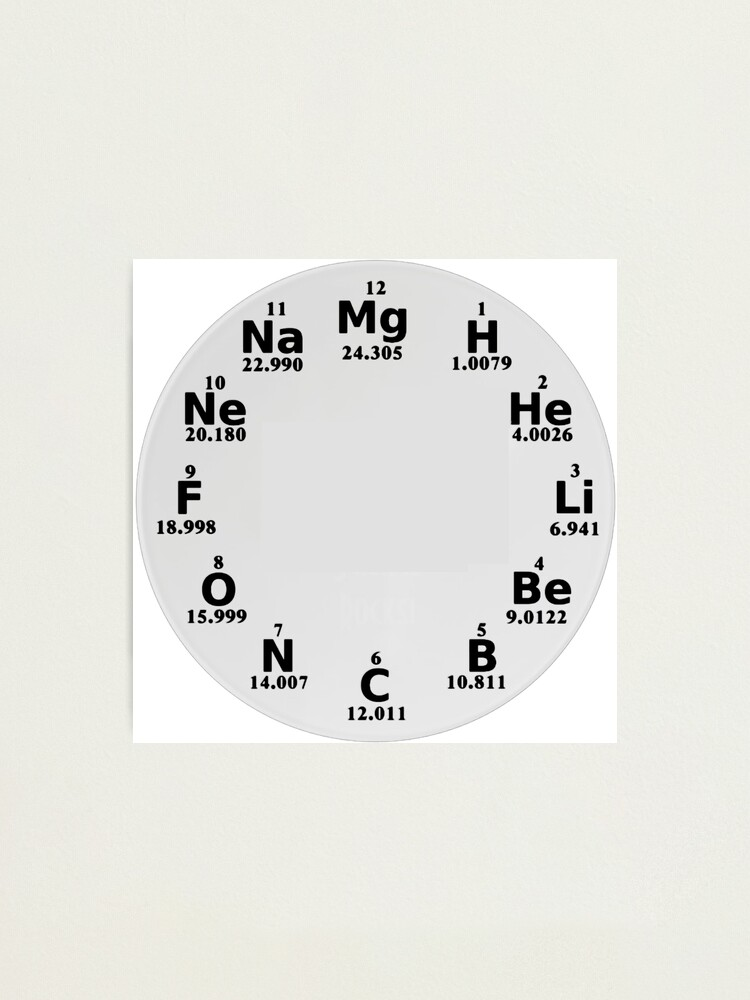 Alternate view of Chemical Elements Wall Clock Photographic Print
