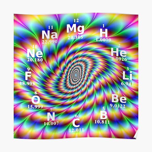 #Chemical #Elements #Wall #Clock Poster