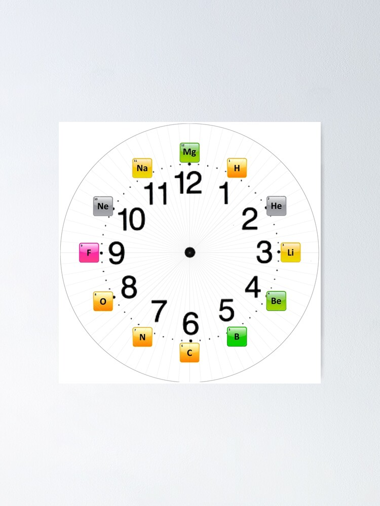 Alternate view of Chemical Elements Wall Clock Poster