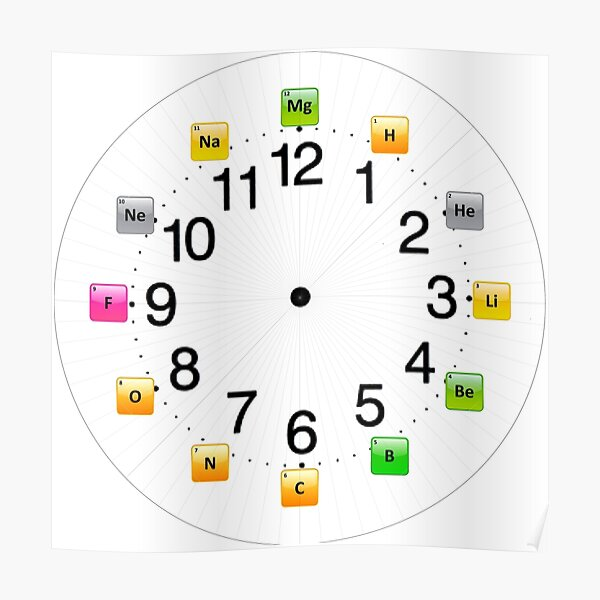 Chemical Elements Wall Clock Poster