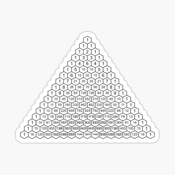 Pascal's Triangle is a triangular array of the binomial coefficients. Sticker