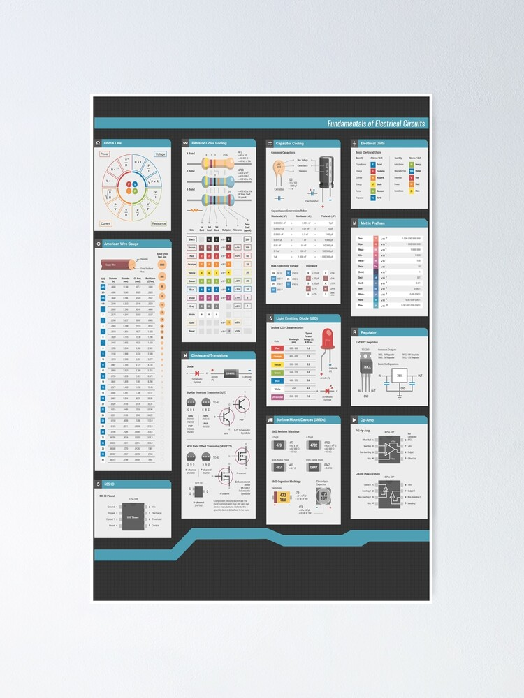 Alternate view of Fundamentals of Electronics and Electrical Circuits Poster