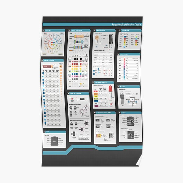 Fundamentals of Electronics and Electrical Circuits Poster