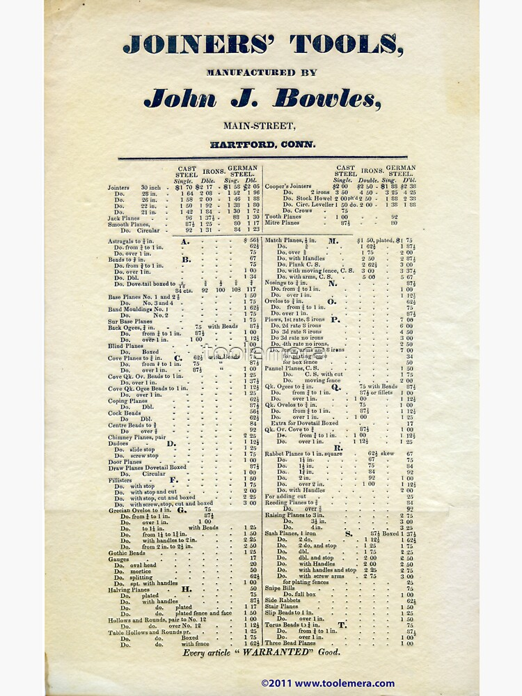 1840 Joiners' Tools Manufactured By John J. Bowles Hartford Conn. by toolemera