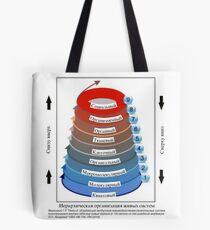 #Hierarchical #Organization of #Living #Systems, Synesthesia, Perceptual Phenomenon,  Synesthetes Tote Bag