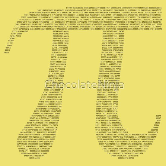 TShirtGifter presents: Time for Pi