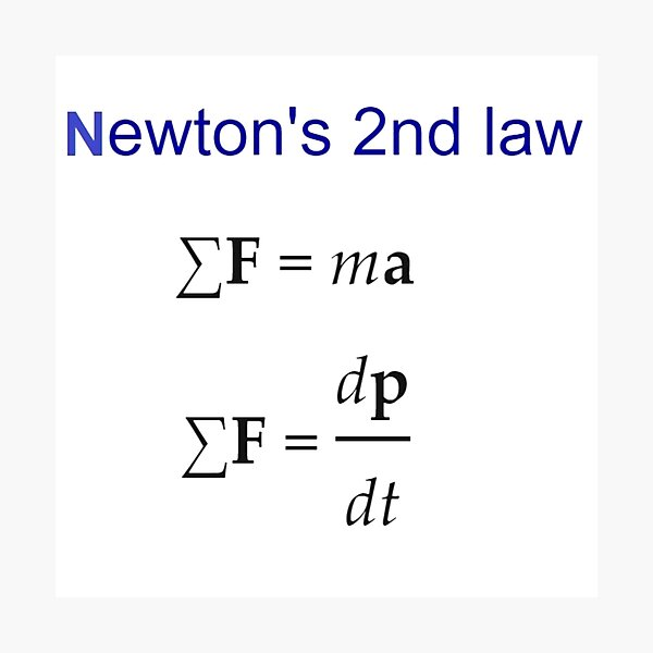#Newton's Second Law, #NewtonsSecondLaw #Equation of #Motion, Velocity, Acceleration, Physics, Mechanics Photographic Print