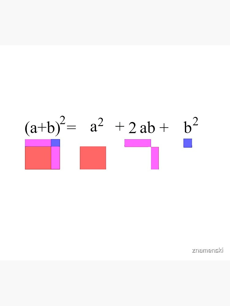 Visualization of Binomial Expansion for the 2nd Power  #Visualization #Binomial #Expansion #Power by znamenski