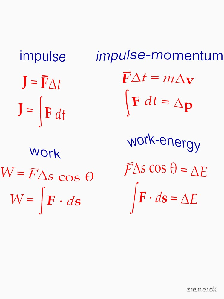 Copy of #Physics, #Mechanics, #Impulse, #Momentum, Work, Energy, Force, Time, Velocity, Cosine, Delta, Integral, Difference by znamenski