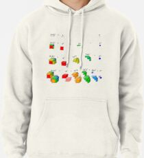 #Visualization of #binomial #expansion up to the 4th #power, binomial theorem Pullover Hoodie