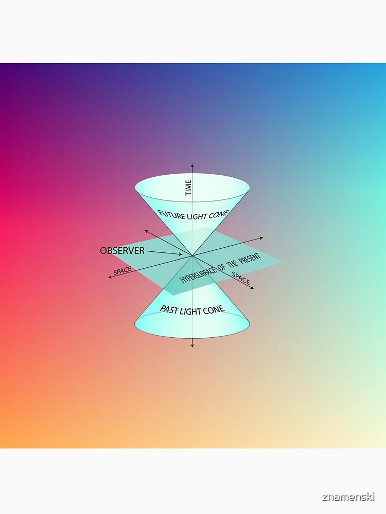 #Physics #Time #Observer #Space futurelightcone pastlightcone hypersurfaceofthepresent future lightcone past light cone hypersurface present by znamenski