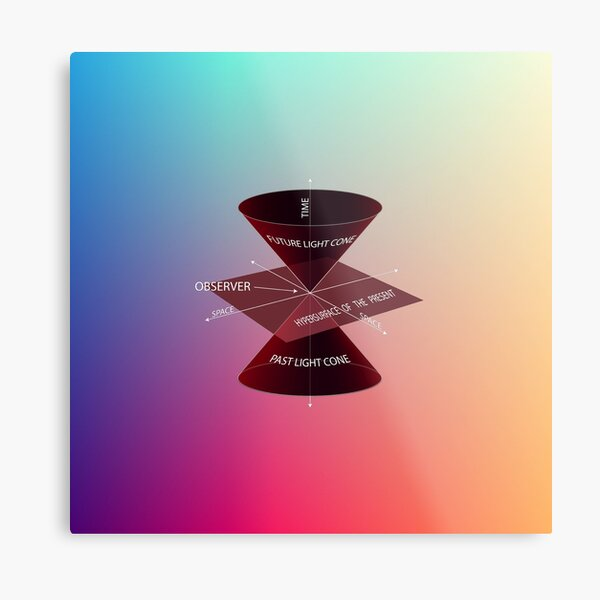 #Physics #Time #observer #space futurelightcone pastlightcone hypersurfaceofthepresent future lightcone past light cone hypersurface present Metal Print