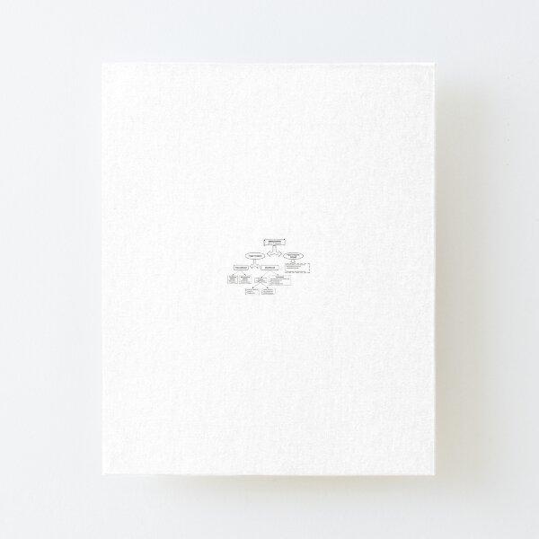 Схема философии по С. Л. Франку Canvas Mounted Print