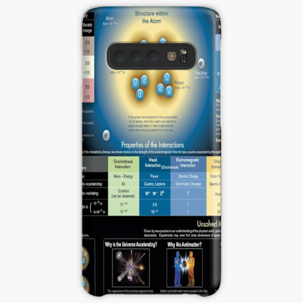 Educational Poster: The Standard Model of Fundamental Particles and Interactions Samsung Galaxy Snap Case
