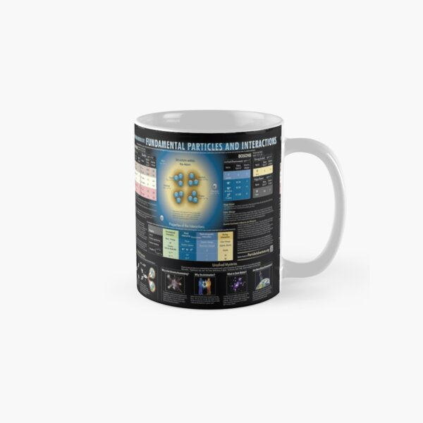 Educational Poster: The Standard Model of Fundamental Particles and Interactions Classic Mug
