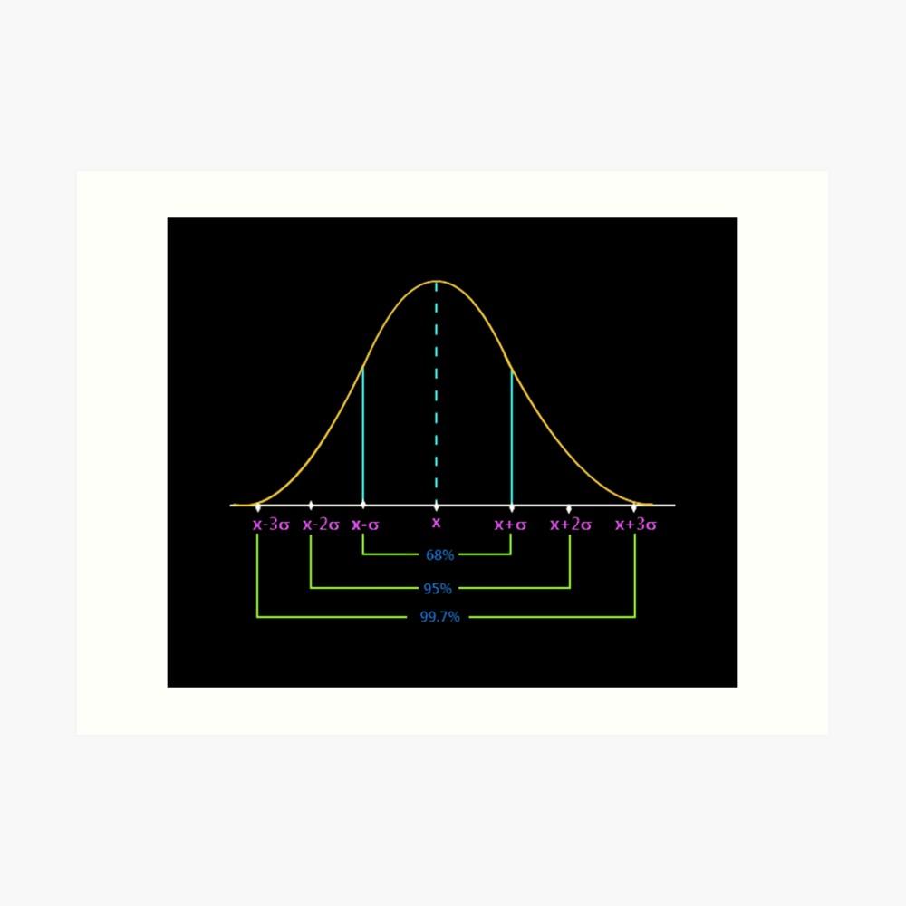 Normal Distribution Curve #Normal #Distribution #Curve #NormalDistributionCurve #NormalDistribution #Statistics, #text, #area, #illustration, #diagram, #decoration, #tent, #plot Art Print