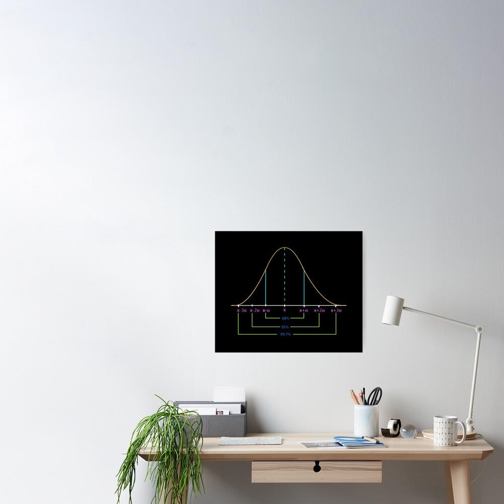 Normal Distribution Curve #Normal #Distribution #Curve #NormalDistributionCurve #NormalDistribution #Statistics, #text, #area, #illustration, #diagram, #decoration, #tent, #plot Poster