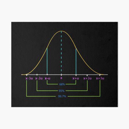 Normal Distribution Curve #Normal #Distribution #Curve #NormalDistributionCurve #NormalDistribution #Statistics, #text, #area, #illustration, #diagram, #decoration, #tent, #plot Art Board Print