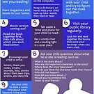 Ways Parents Can Help with Reading by ForTheTeachers
